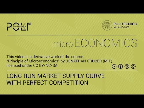 Long Run Market Supply Curve with Perfect Competition (derived from video lecture by J. Gruber)