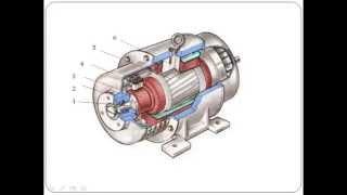 Устройство машины постоянного тока(, 2014-10-13T23:09:57.000Z)