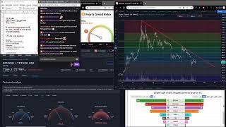 Bitcoin Trading Informant Live 24/7