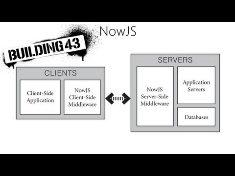 NowJS: simplifying development of real-time apps