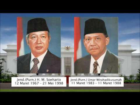 Presiden Indonesia Dan Lagu Kebangsaan Indonesia Raya Sampai Agustus 2016
