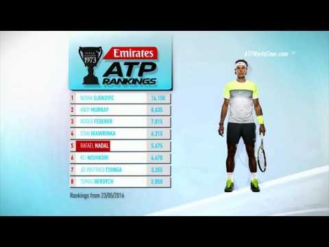 Emirates ATP Rankings 30 May 2016