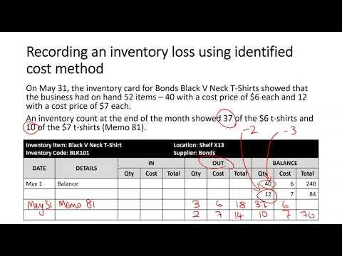 inventory loss