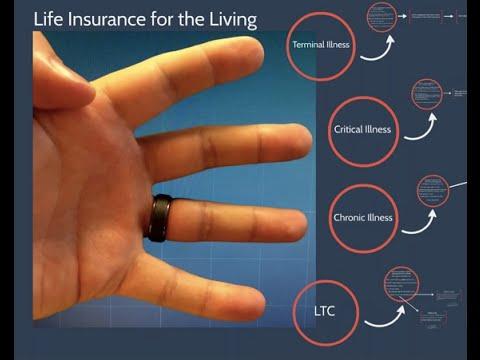 Life Insurance for the Living