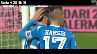 Video Gol Pertandingan Palermo vs Napoli