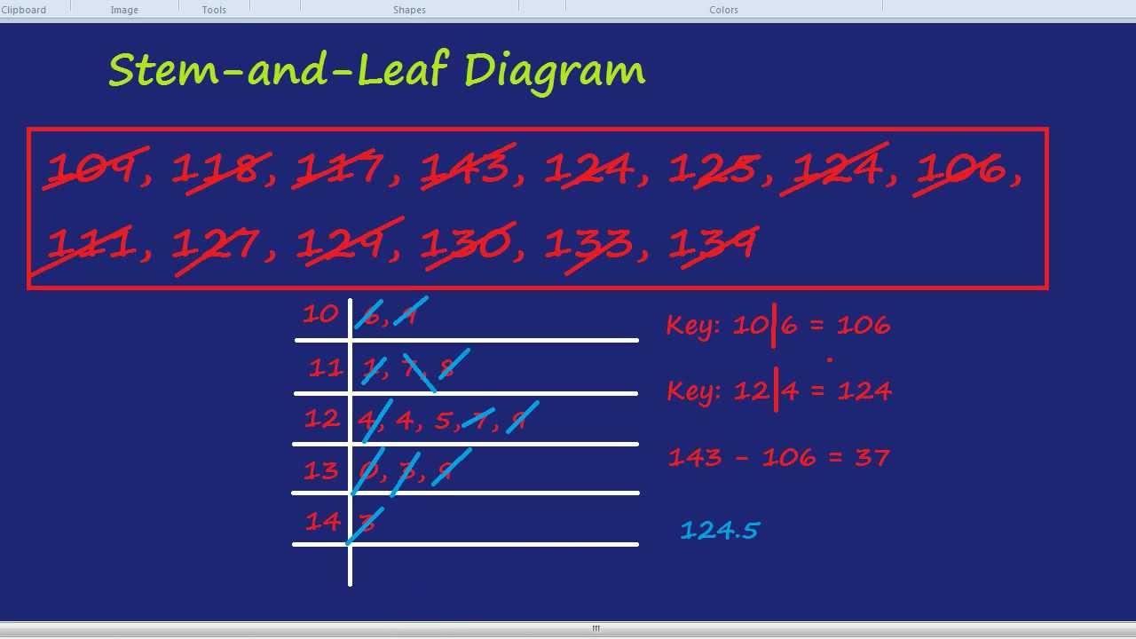 Stem-and-leaf Diagrams