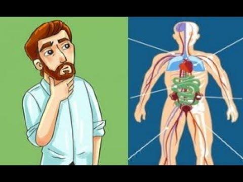 Мужской Климакс. Симптомы. Лечение
