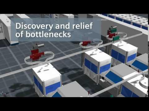 Siemens Solutions for Solar Energy - PLM Software