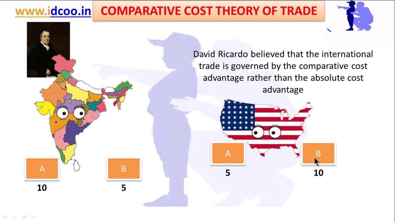 comparative cost advantage