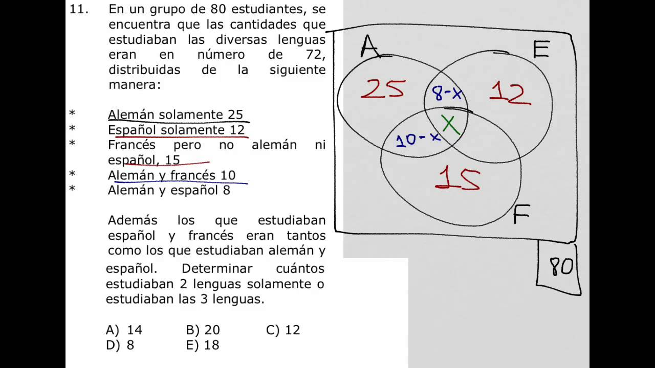 Problema de conjuntos resuelto mediante diagramas de venn youtube problema de conjuntos resuelto mediante diagramas de venn ccuart Choice Image