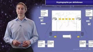 Kryptographie per definitionem