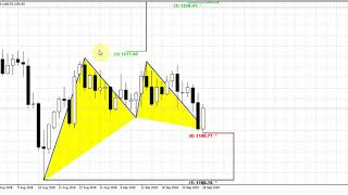 Forex Peace Army | Sive Morten Gold Daily 10.01.18