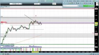 Forex Live Price Action Trade Aud Usd 5 Minute Timeframe 18th October