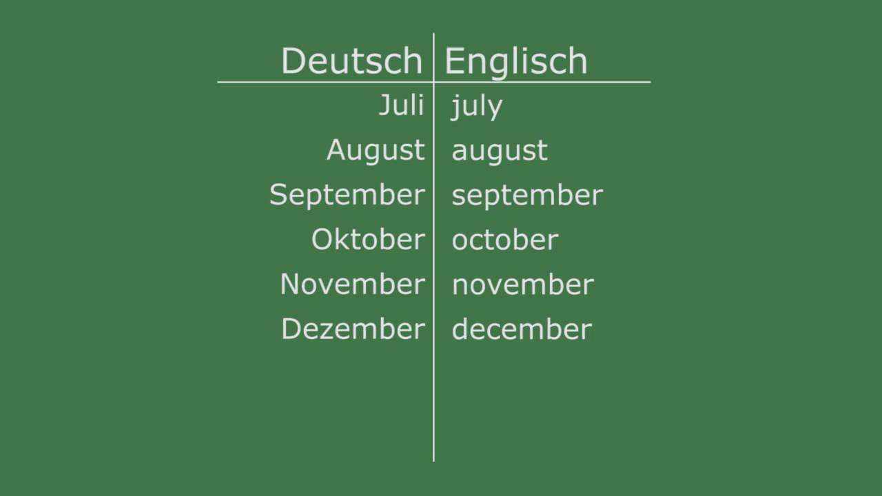 Runterholen Auf Englisch