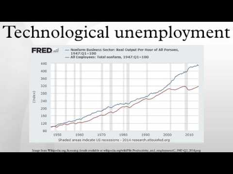 Technological unemployment