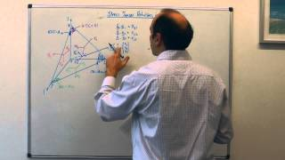 L5a | MSE203 More 3D stresses - 3D inclined plane, tensor rotations, Euler angles, 3 Mohr
