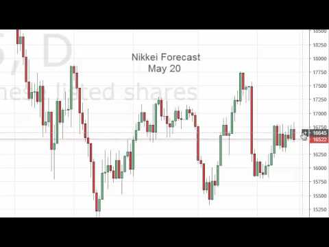 Nikkei Technical Analysis for May 20 2016 by FXEmpire.com