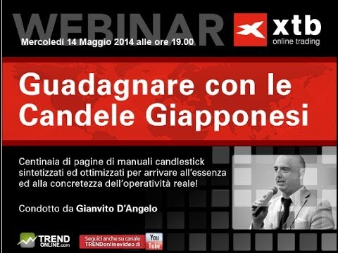 Trading system candele giapponesi