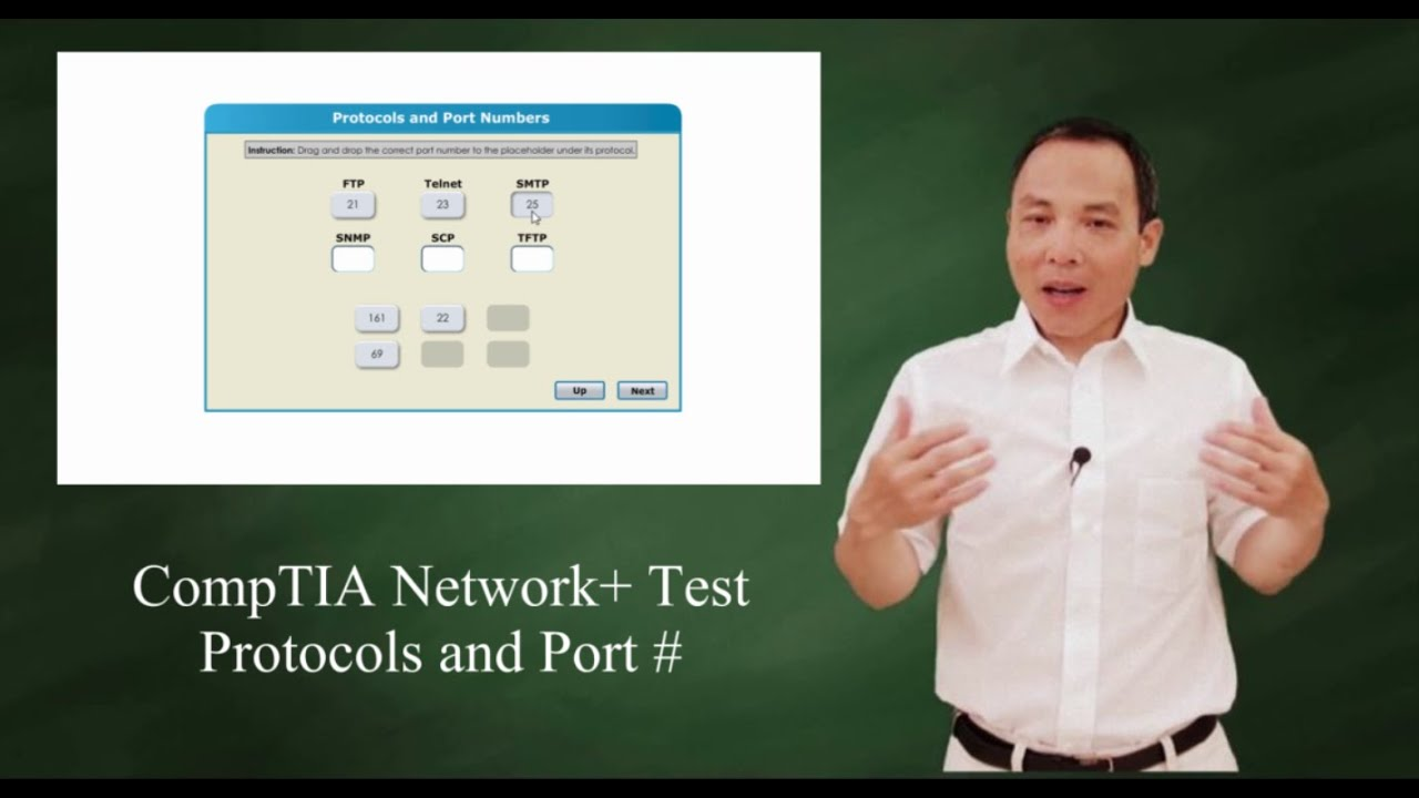 CompTIA Network+  Performance-based Tests - port numbers