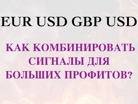 Форекс ТРЕЙДИНГ: EURUSD GBPUSD. Прогноз рынка форекс