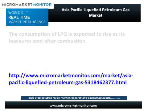 Asia Pacific Liquefied Petroleum Gas Market
