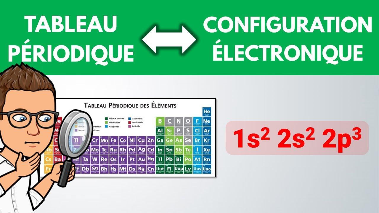 Configuration Electronique Et Position Dans Le Tableau Periodique Physique Chimie Lycee Youtube