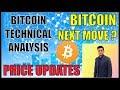 BITCOIN TECHNICAL ANALYSIS LIVE CHART | BTC PRICE UPDATES { HINDI }