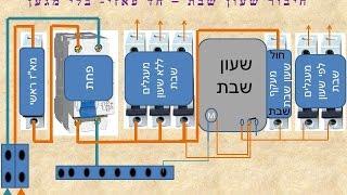 שעון שבת   חיבור בלוח חשמל מפורט   חיווט  מהיר