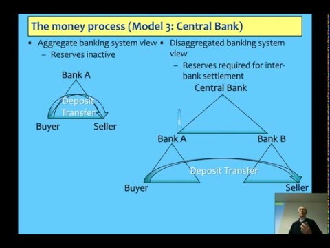 Modelling Graziani's insights on money & proving that banks can't lend Reserves