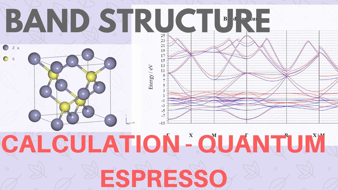 BANDSTRUCTURE CALCULATION using BURAI (GUI for Quantum Espresso) [TUTORIAL  #5]
