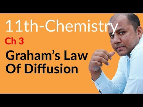 FSC Part 1 Chemistry Lecture,Diffusion And Effusion-Chemistry book 1 Chapter 3 Gases