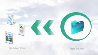 Big Data Preparation Cloud Service: Create a Source video thumbnail