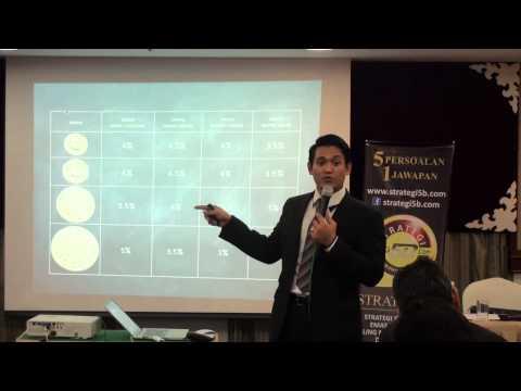Bengkel Strategi 5B v3 - Bila Waktu Terbaik Beli Emas?