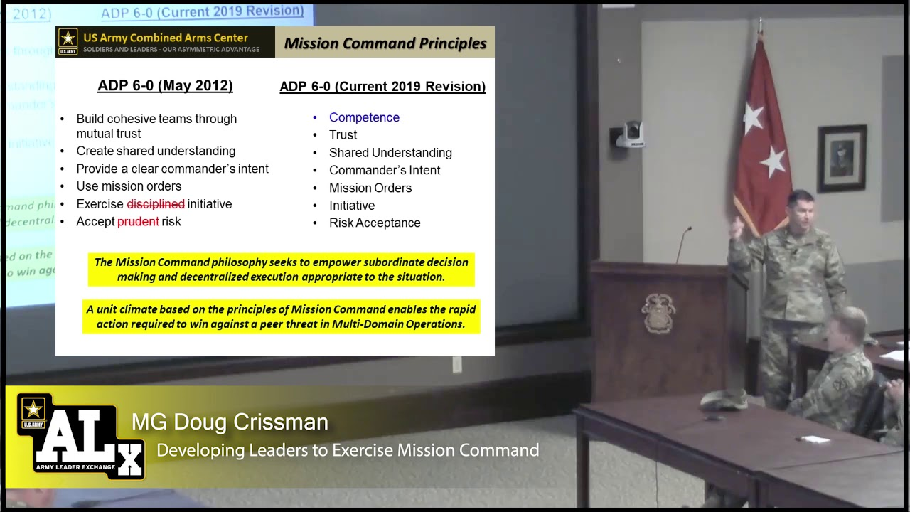 Army Leader Requirements Model