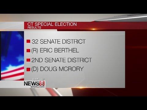 Senate to remain equally divided despite special election - Dauer: 47 Sekunden