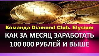 Лови дзен заработок до 100 000 рублей в месяц