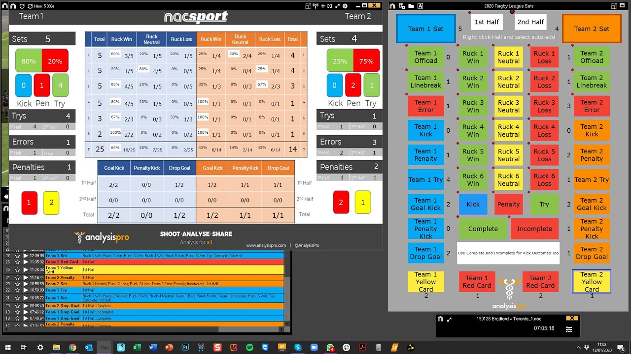 Nacsport Rugby League Performance Analysis Template And Dashboard Youtube
