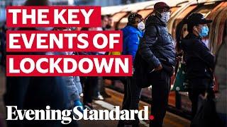 Six months of lockdown: key events of the UK's coronavirus response