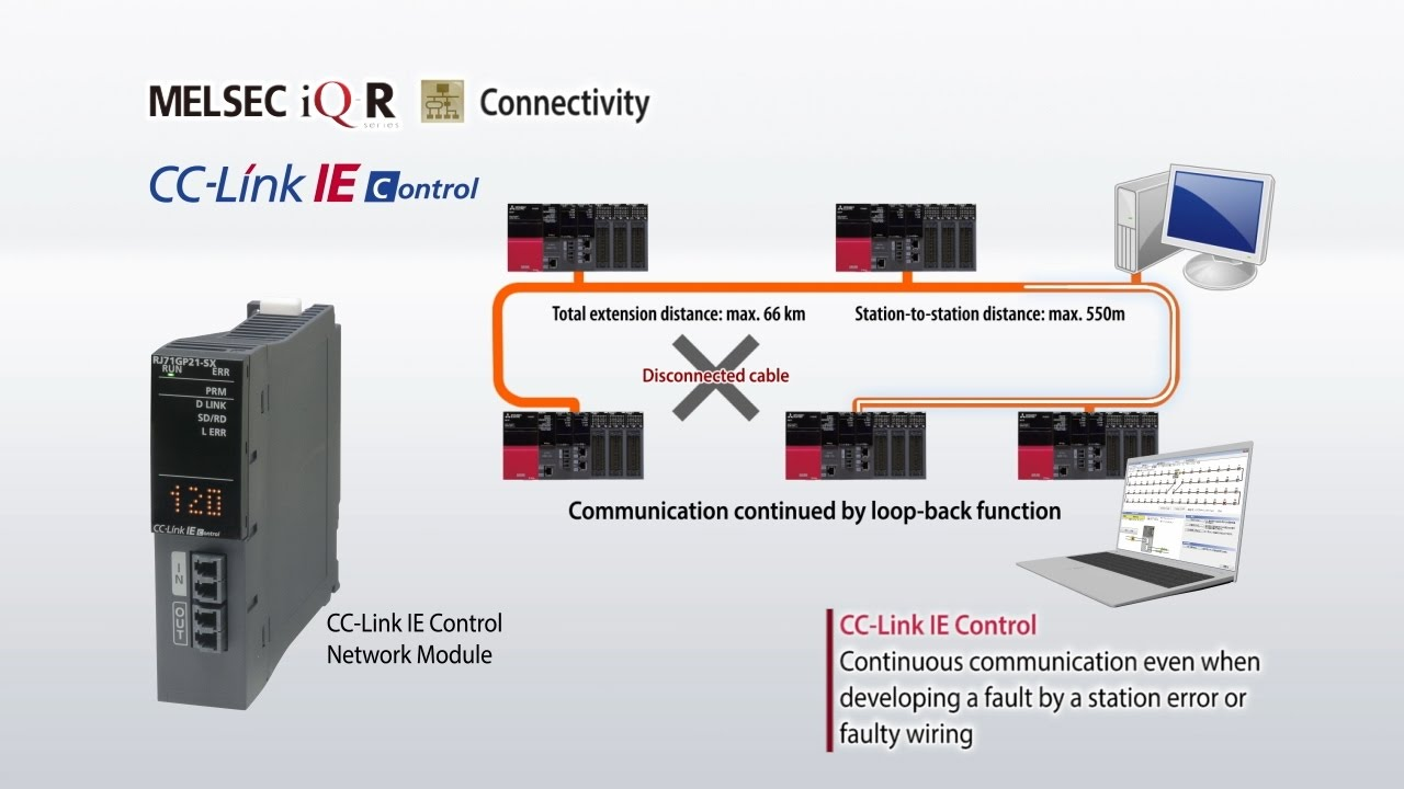 Pac Melsec Iq R Connectivity Mitsubishi Electric Youtube Link Controls Wiring Diagram