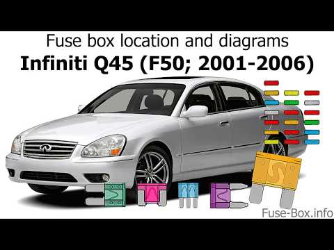 [SCHEMATICS_4UK]  Fuse box location and diagrams: Infiniti Q45 (2001-2006) - YouTube | Infiniti Q45 Fuse Box |  | YouTube