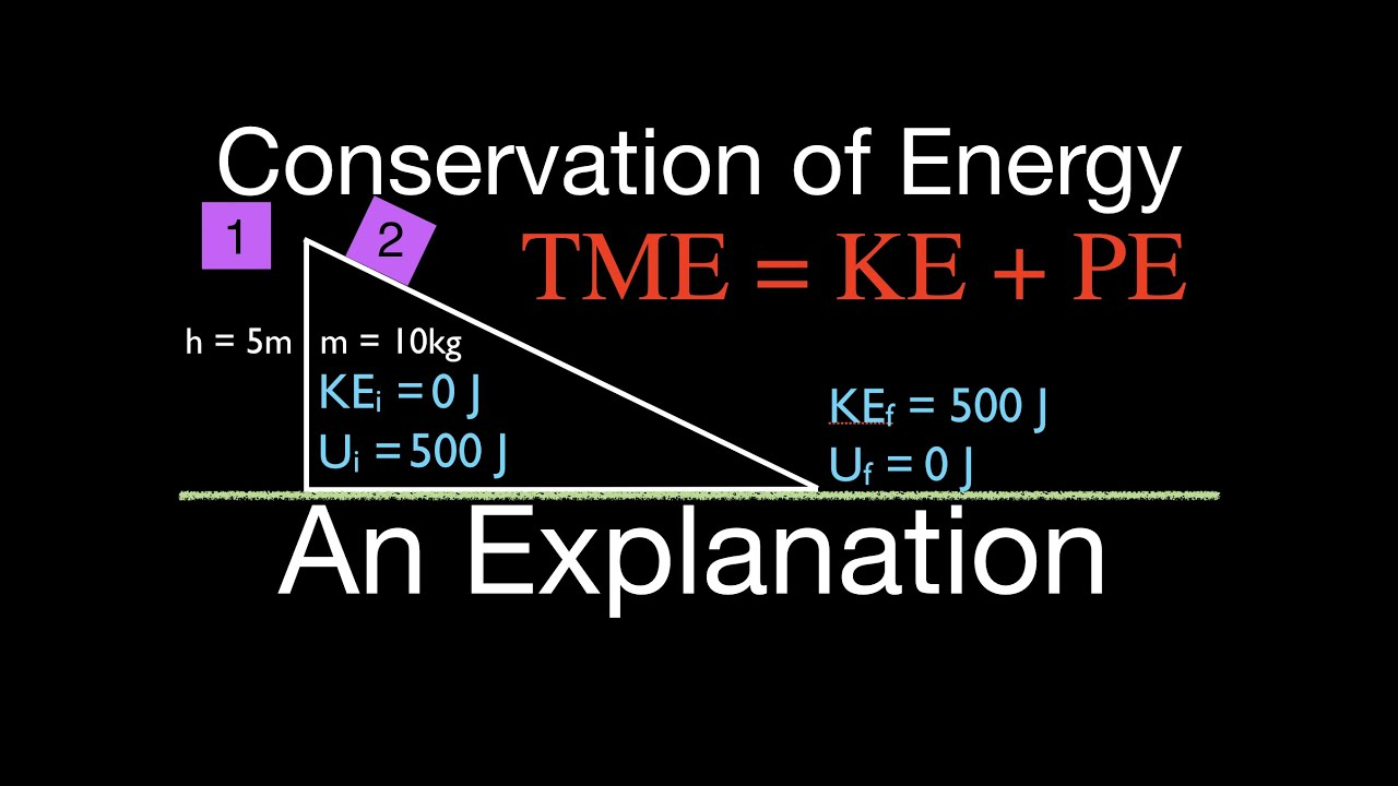 how to solve energy problems physics