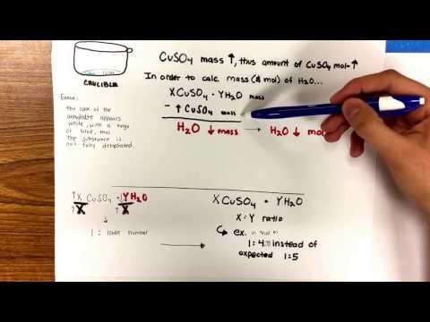 Hydrate Lab Error Analysis