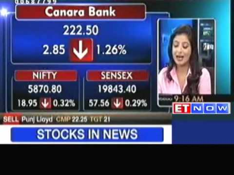 Markets open in red; HCL, Wipro, Infosys, TCS up