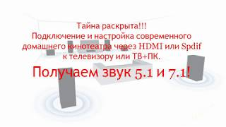 Отримуємо звук 5.1 на домашньому кінотеатрі через HDMI або Spdif підключений до телевізора або ТБ+ПК