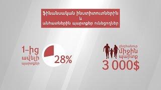 Պարտքի գերի հայ ընտանիքները