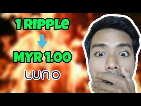 harga-ripple-dah-naik-|-luno-malaysia