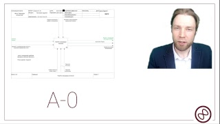 Практика | Состав SADT-модели