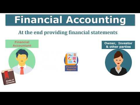 0 - Financial Accounting Tutorial