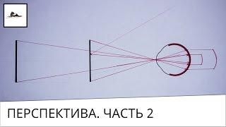 Часть 2. Принципы перспективы и устройство глаза для начинающих