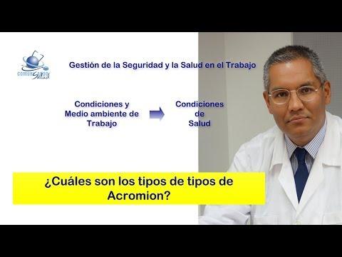 Tipos de Acromion